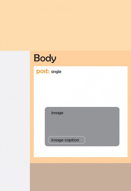 Plan d'une page simple