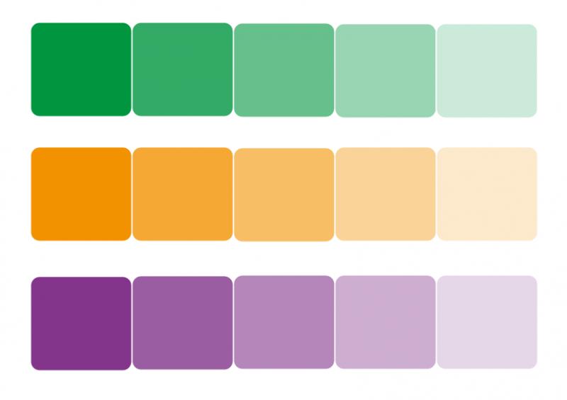 Les couleurs secondaires
